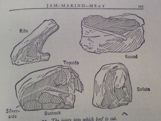 Jam making -meat